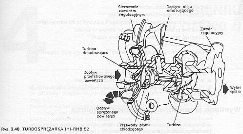 Fiat Uno silnik-2